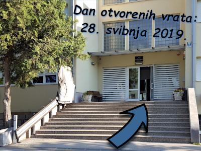Sportska Gimnazija Zagreb Naslovnica Dan Otvorenih Vrata Sportske Gimnazije